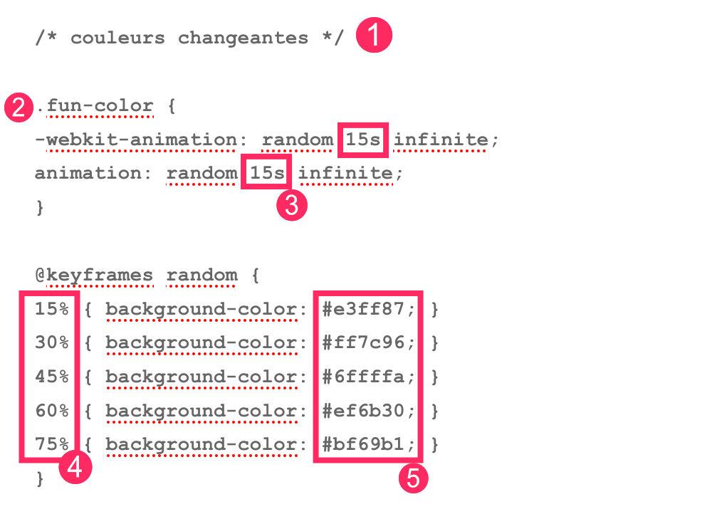 explication du code CSS pour un arrière-plan qui change de couleur