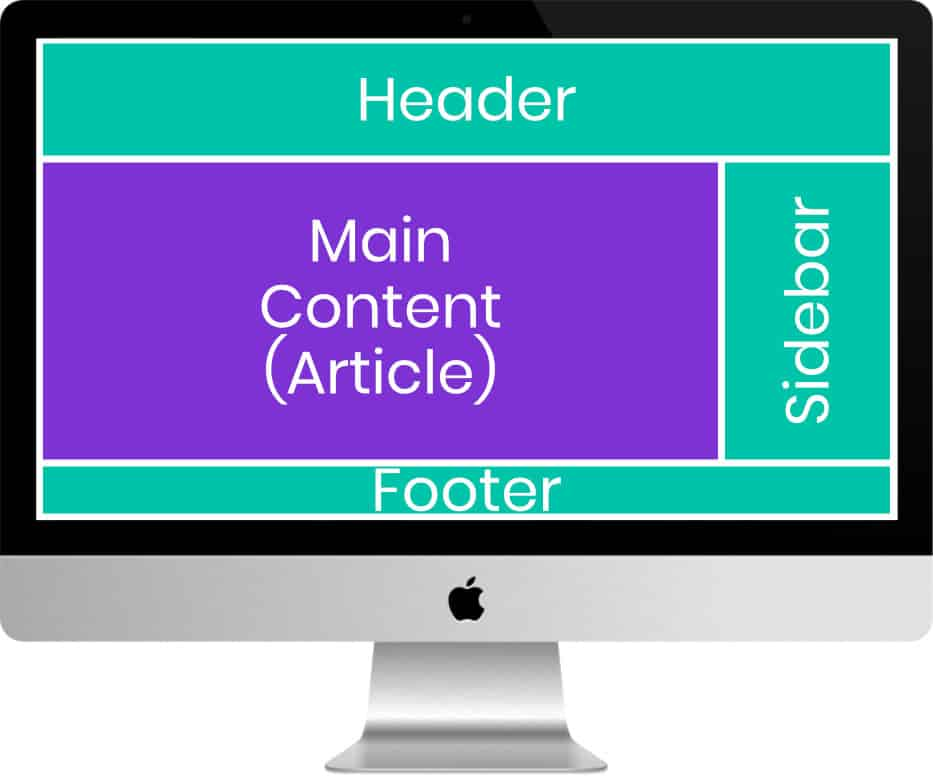 Anatomie article WordPress
