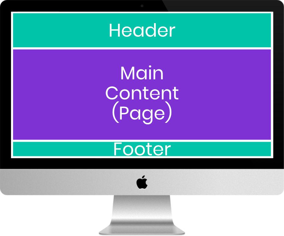 Anatomie Page WordPress